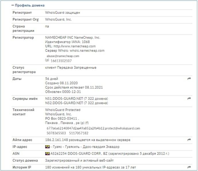 Сервис проверки доменного имени предоставил информацию