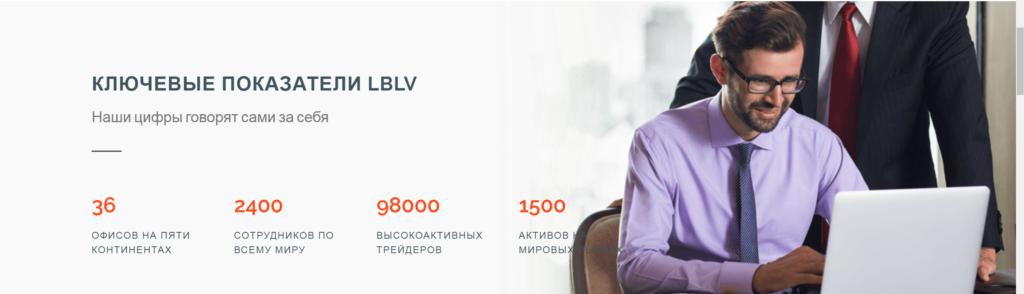 вывод денег LBLV