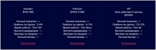Своим клиентам, компания Club Finance предлагает целых 3 варианта счетов, каждый со своими преимуществами и минимальным депозитом