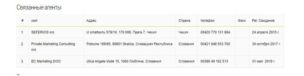 Регулирование брокерской компании Finexo.