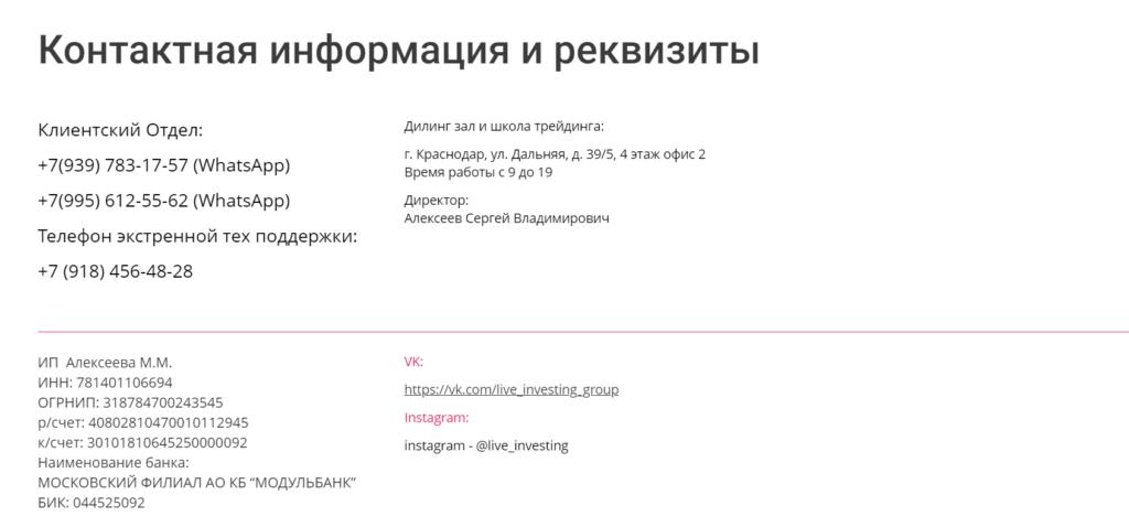 Школа проптрейдинга LiveInvesting Контакты