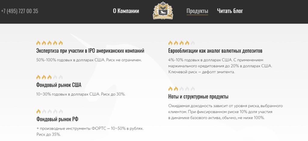 Продукты New Riga Finance Club