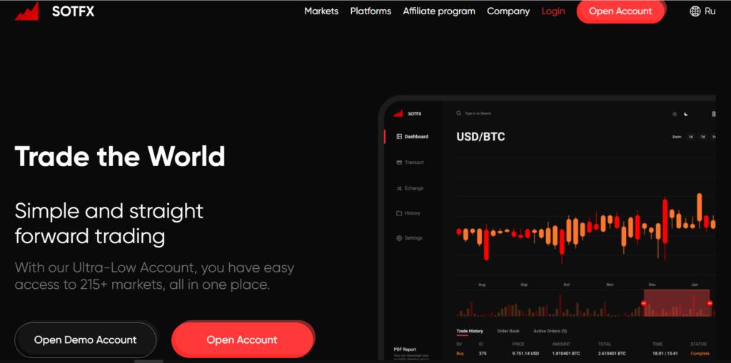 SotFX Официальный сайт