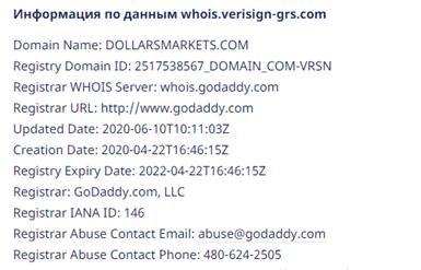 Dollar Markets информация о домене