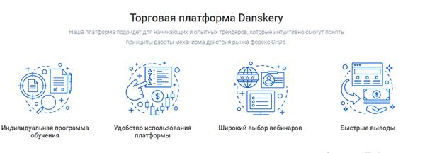 Danskery Торговая платформа