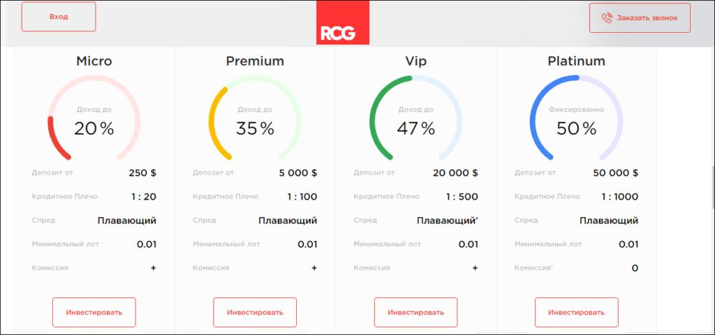 Red Capital Group Контакты