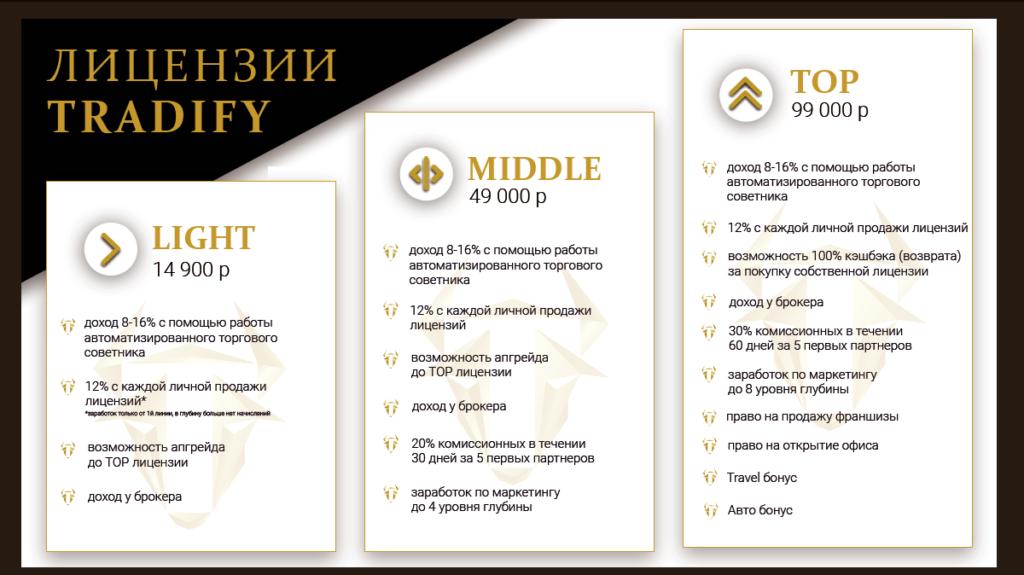 Tradify.pro Лицензии